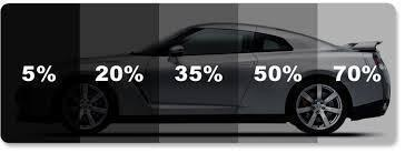 Car Tint Window Tint over 30 Years in Business Derand Motorsport