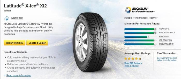 Michelin Latitude X-Ice Xi2 Winter Tires with Rims (Honda Pilot)